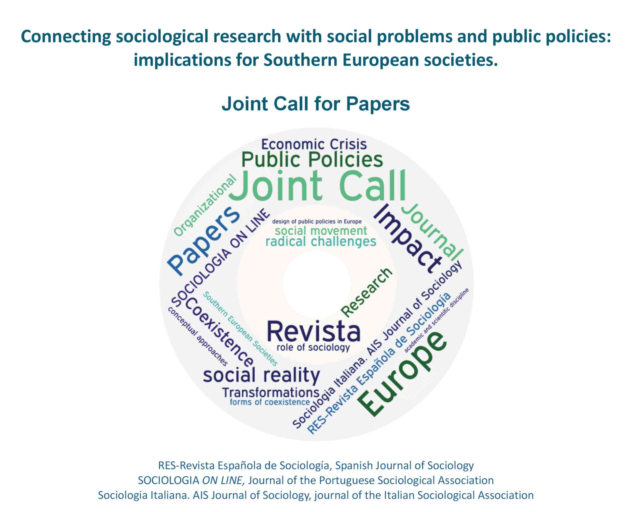 Research papers sociological problems